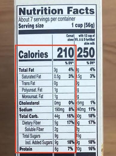 アメリカの食品栄養表示