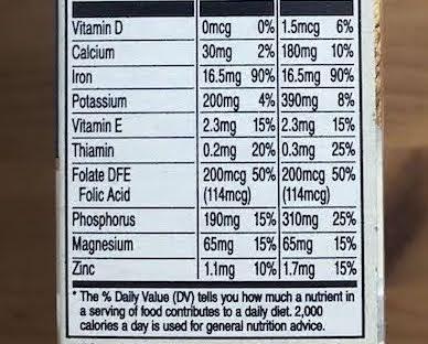 アメリカの食品栄養表示 ビタミンとミネラル